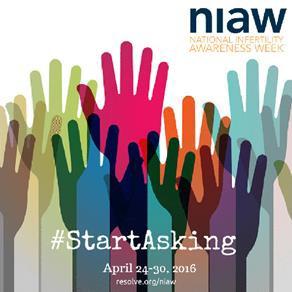 niaw-start-asking
