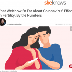 What We Know So Far About Coronavirus' Effect on Fertility